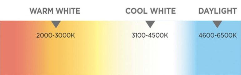 color-temperature-heading-01
